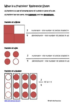 Fraction Basics Lesson for Interactive Math Notebooks