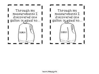 What is a Gallon? Liquid Measurement k-3 Common Core Math