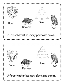 What is a Habitat? Reader