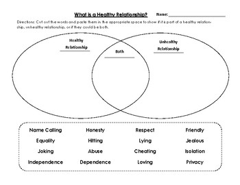 What is a Healthy Relationship? Cut and Paste Graphic Organinzer Relationships