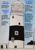 What is a Lighthouse? What Does a Lighthouse Do?