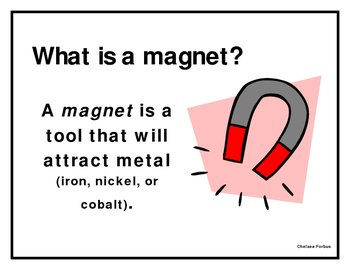 What is a Magnet? poster