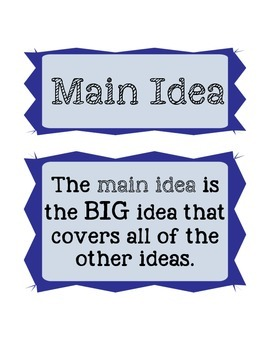 What is a Main Idea Anchor Chart Parts