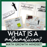 What is a Mathematician? Math Classroom Community