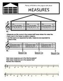 What is a Measure?