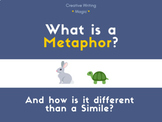 What is a Metaphor? (and how is it different than a Simile?)