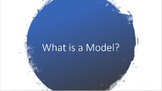 What is a Model? Card Sort Activity