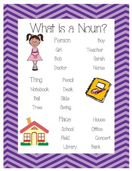 What is a Noun Poster
