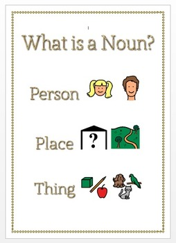 What is a Noun? Writing Minilesson
