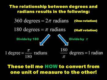 Trigonometry - What is a Radian?