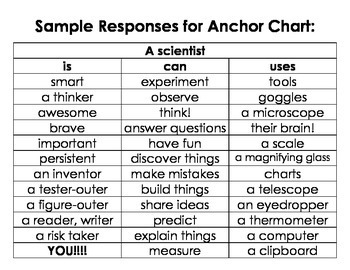 What is a Scientist? Anchor Chart and Word Search