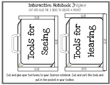 What is a Scientist Interactive Notebook Pack