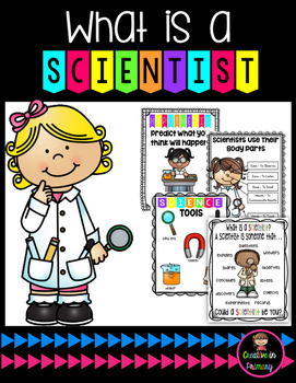 What is a Scientist?, Scientific Method