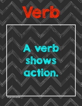 What is a Verb? Poster