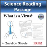 What is a Virus Reading Comprehension Coronavirus