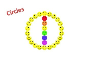 What is a circle?