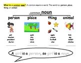 Grammar Basics for ELs: Nouns