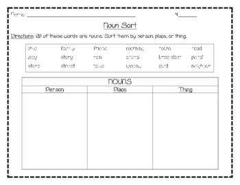 What is a Noun? Mini- Unit w/ literacy notebook worksheet, sort activity, & quiz
