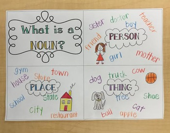 What is a noun? Notes Page or Worksheet - Interactive Literacy Notebook