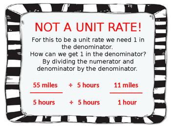Unit Rate