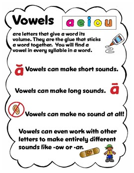 What is a vowel?