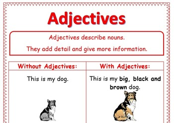 What is an Adjective? Writing Minilesson