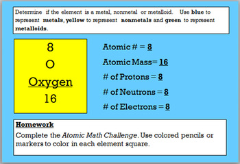 What is an Atom?  Exploring Atomic Structure and the Periodic Table