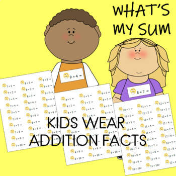 What is my sum? What is my Turn Around Fact? What is my commutative property?