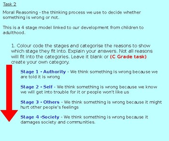What is racism? KS3