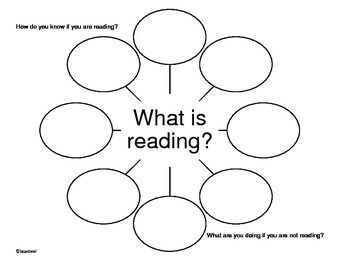 What is reading graphic organizer