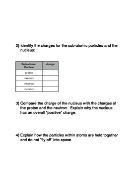 What is the Atom? Common Core Reading and Writing Activity