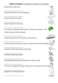 What is the Author's Purpose?  Exploring Different Text Purposes Activity Sheets