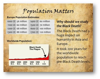 What is the Black Death? Depth Study Introduction (ACARA)