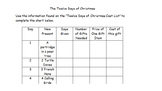 What is the Cost of the 12 Days of Christmas?