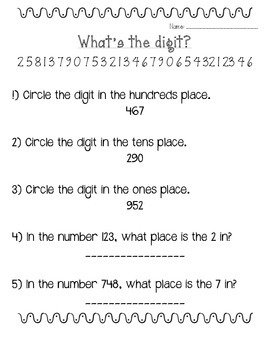 What is the Digit?