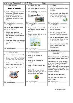What is the Environment? - Higher Order Thinking Independent Learning Grid.