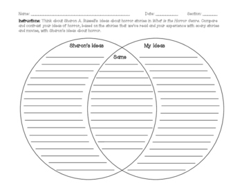 What is the Horror Genre (Sharon A. Russell) Venn Diagram