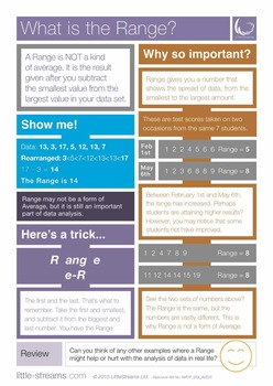 What is the Range? | Free Poster