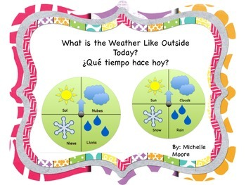 What is the Weather Like Outside Today?/ ¿Qué tiempo hace hoy?