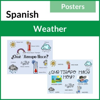 What is the Weather Like Poster, Que Tiempo Hace
