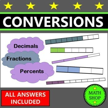Fraction Decimal Percent Conversion