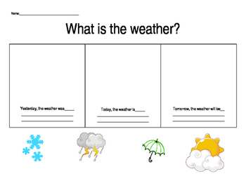 What is the weather?