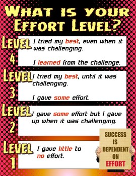 What is your effort level?