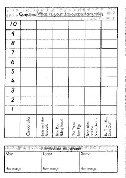 What is your favourite fairytale graphing activity