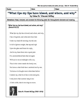 """""""What lips my lips have kissed..."""" by Edna S.V. Millay: Quick Picture Analysis"""