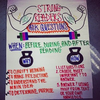 What makes a strong reader? [ANCHOR CHART]