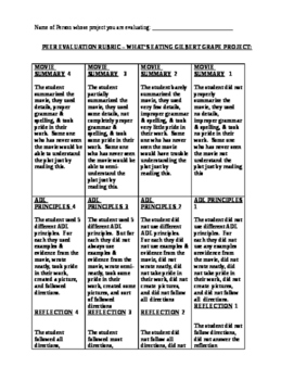 What's Eating Gilbert Grape Movie Viewing Guide, Project, Peer-review rubric