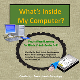 What's Inside the Computer?: Learning about the Parts of the Computer