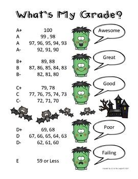 Grading Scale -What's My Grade? Frankenstein /Monster /Halloween /Science Theme