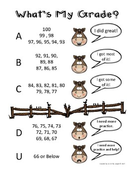 Grading Scale - What's My Grade? Horse / Cowboy / Farm Theme